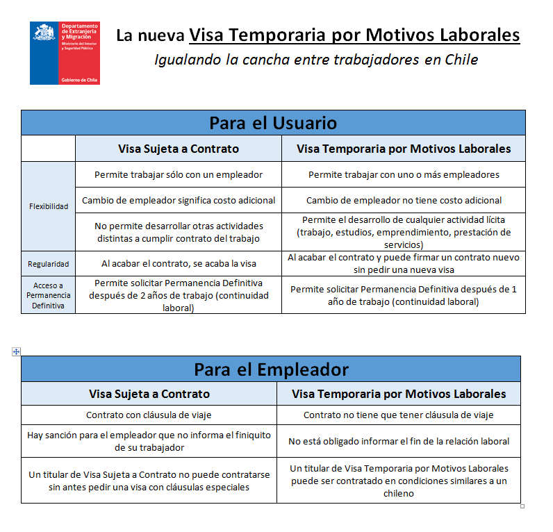 no inmigrante visa application canada