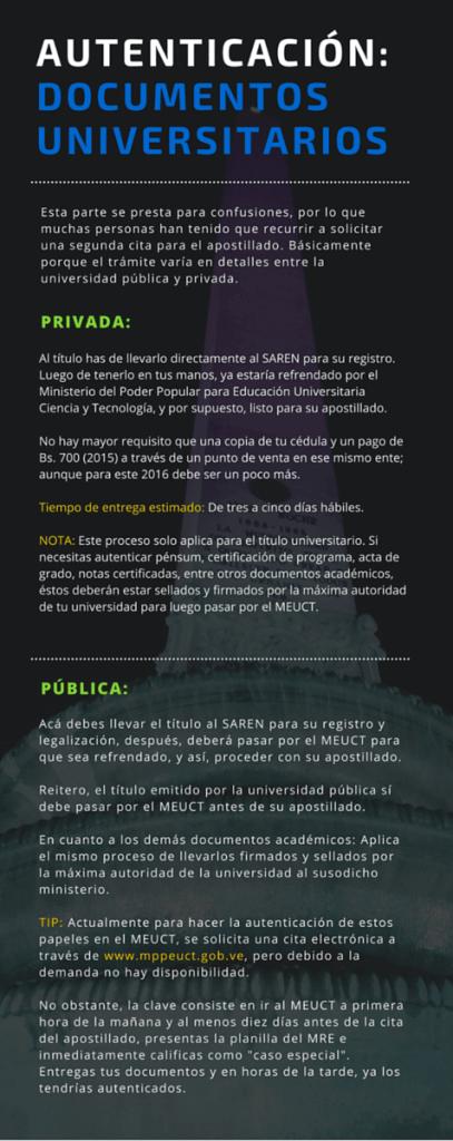 Apostillar documentos en Venezuela - Todo lo que necesitas saber